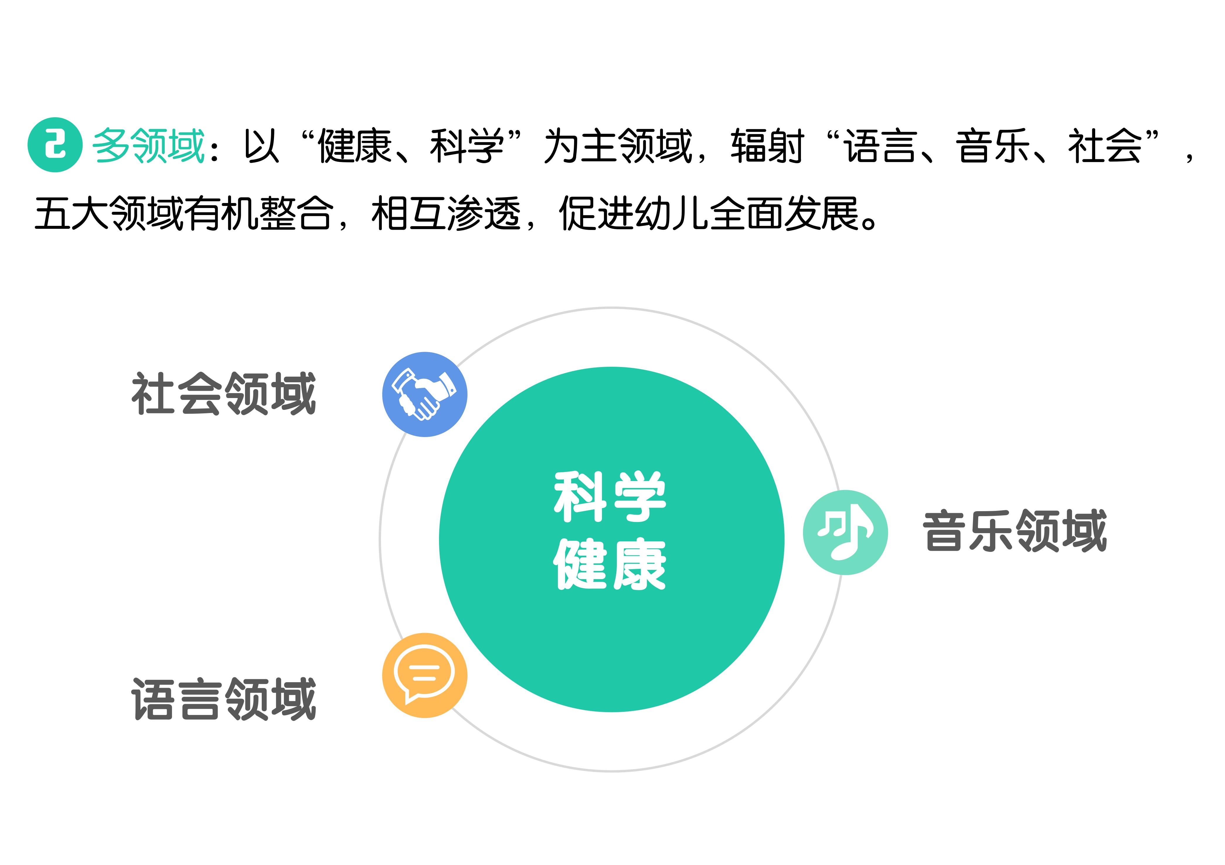 演示文稿1_03.png