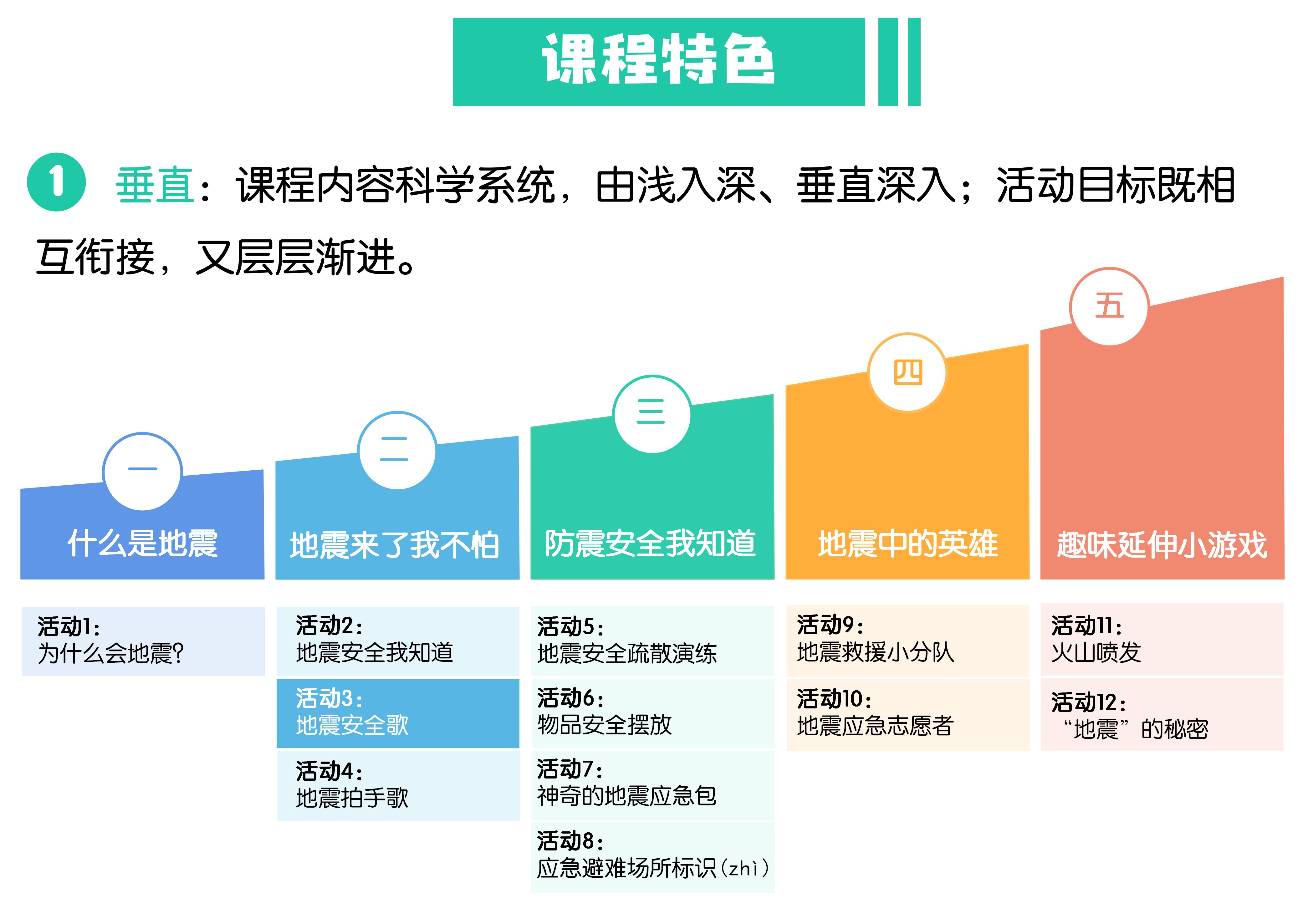3地震安全歌.png